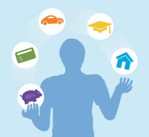 Asmeninių finansų planavimas: prioritetai