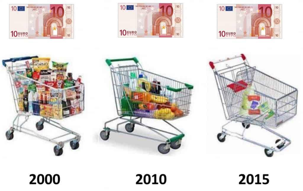 Uždirbti daugiau pinigų prekybos galimybių