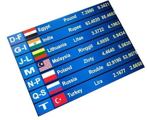 Forex pradžiamoklsis: valiutos kursas