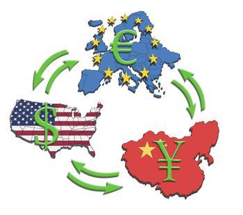 rodikliai prekybos ekonomika)