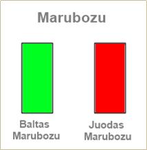 Japoniška žvekė: Marubuzu
