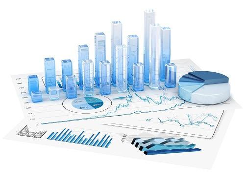 Įmonės veiklos finansinė analizė: pelningumo rodikliai