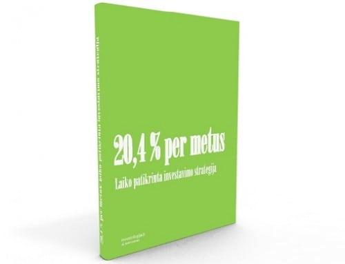 20,4% per metus: laiko patikrinta investavimo  strategija